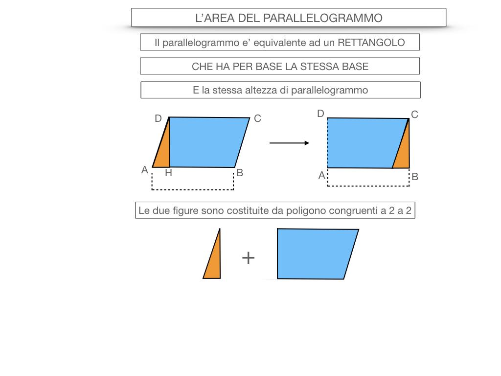 5. L'AREA DEL PARALLELOGRAMMO_SIMULAZIONE.018