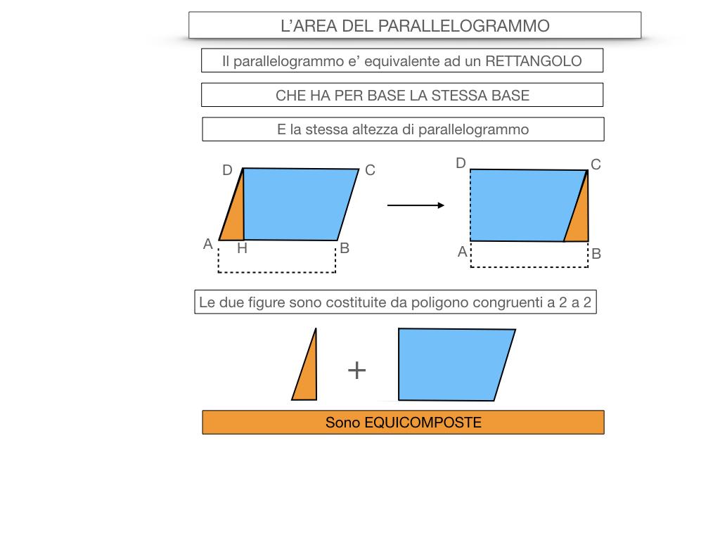 5. L'AREA DEL PARALLELOGRAMMO_SIMULAZIONE.019