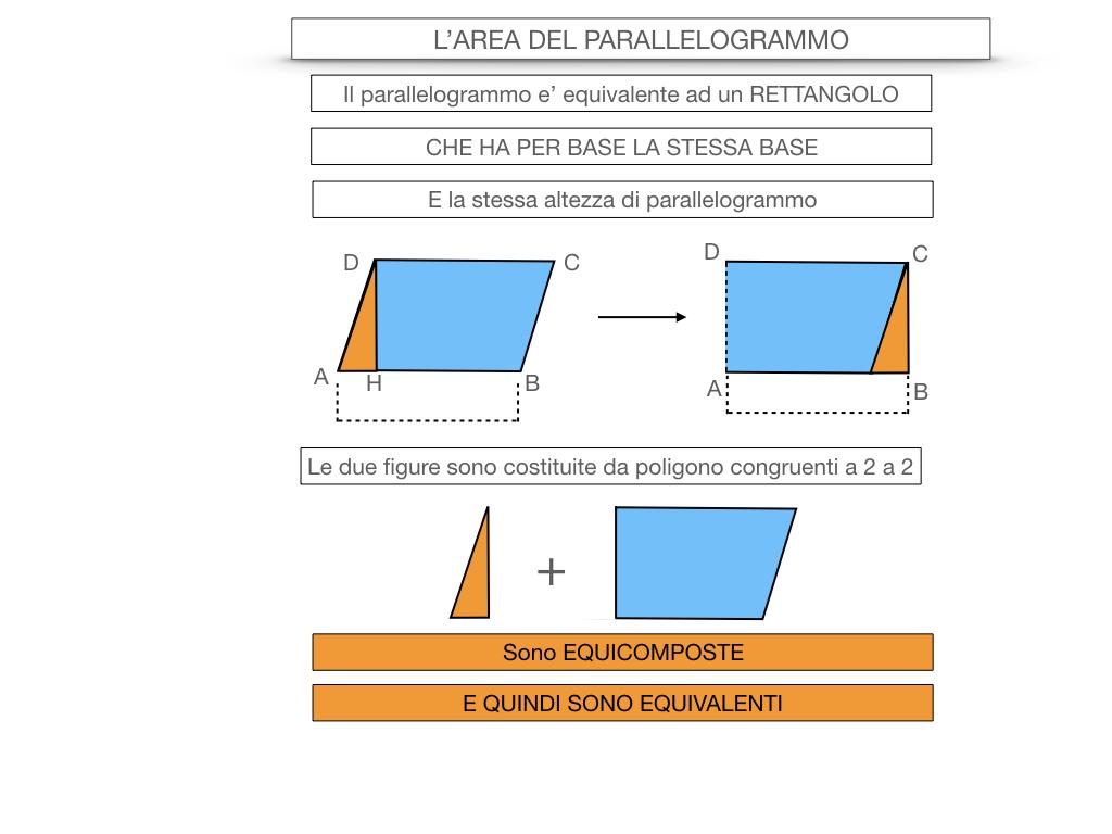 5. L'AREA DEL PARALLELOGRAMMO_SIMULAZIONE.020