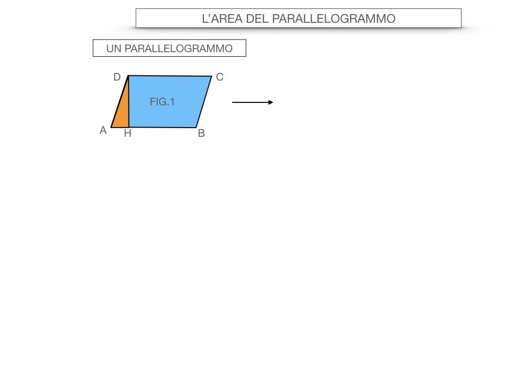 5. L'AREA DEL PARALLELOGRAMMO_SIMULAZIONE.021
