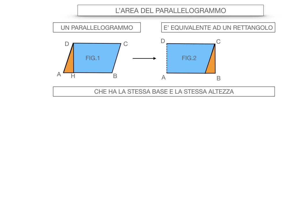 5. L'AREA DEL PARALLELOGRAMMO_SIMULAZIONE.023