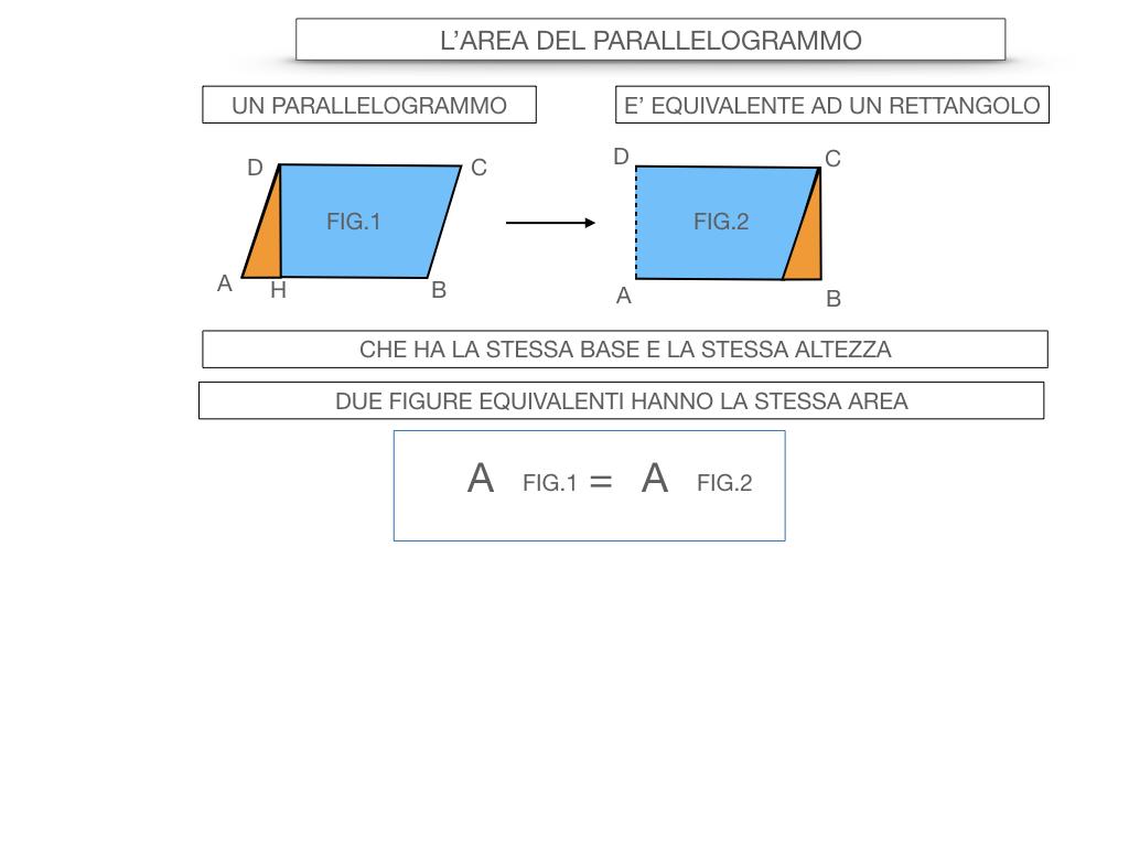 5. L'AREA DEL PARALLELOGRAMMO_SIMULAZIONE.025