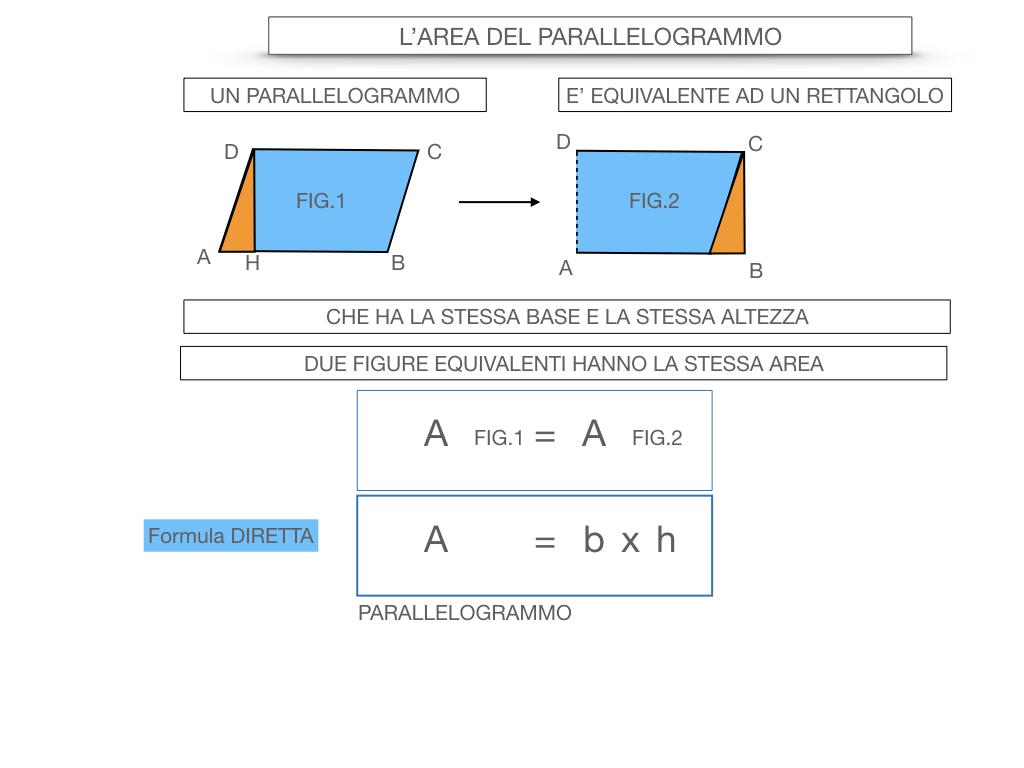 5. L'AREA DEL PARALLELOGRAMMO_SIMULAZIONE.026