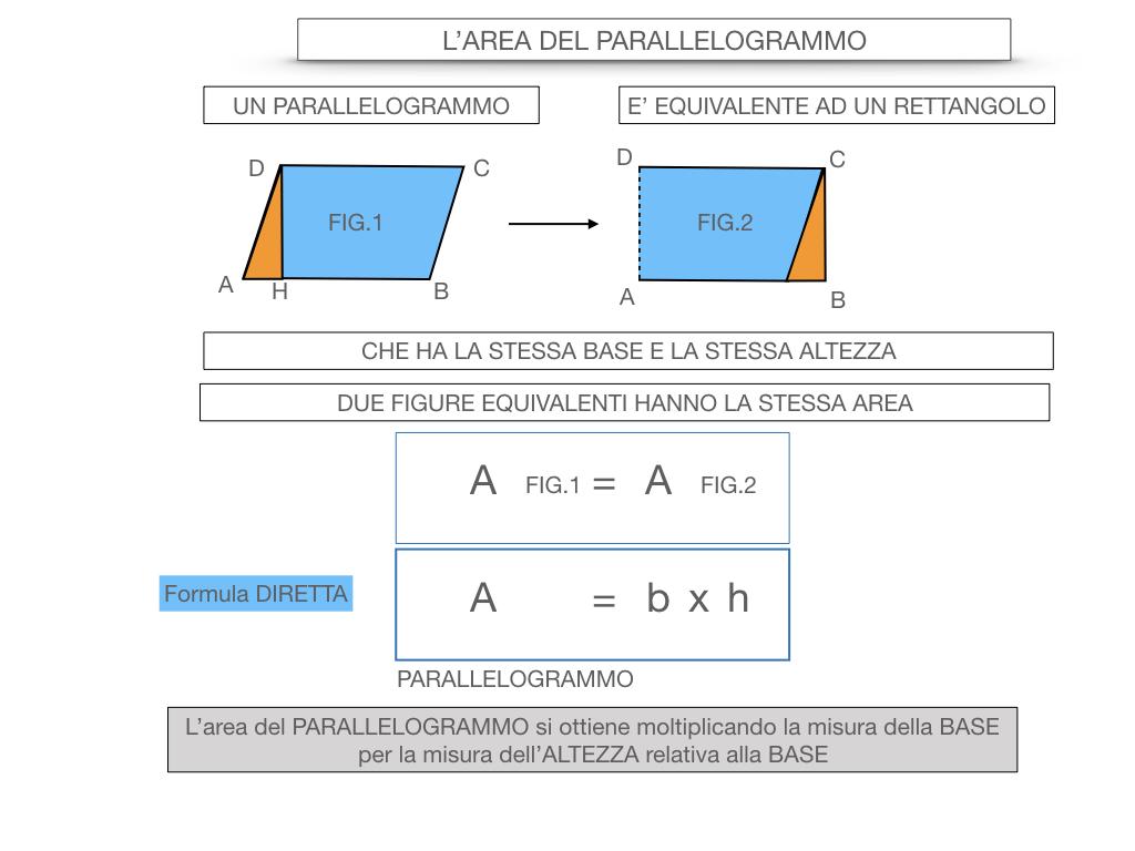 5. L'AREA DEL PARALLELOGRAMMO_SIMULAZIONE.027
