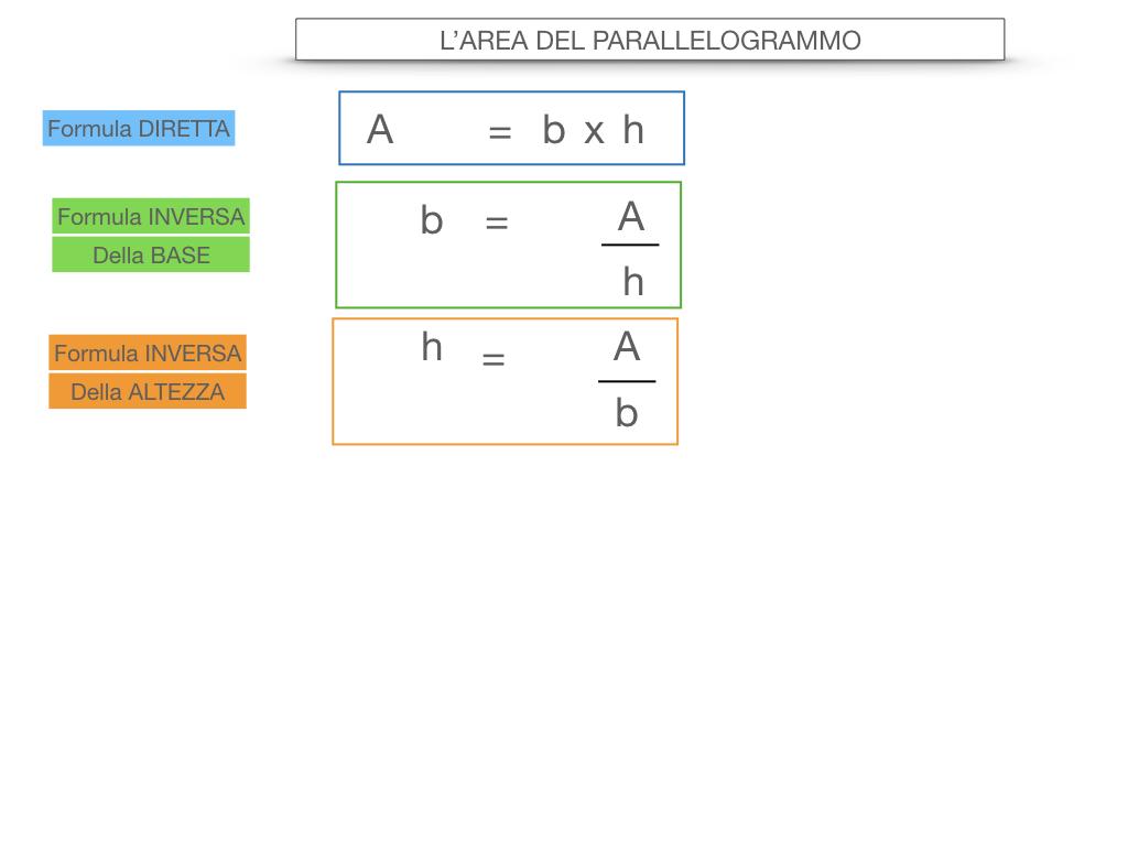 5. L'AREA DEL PARALLELOGRAMMO_SIMULAZIONE.031