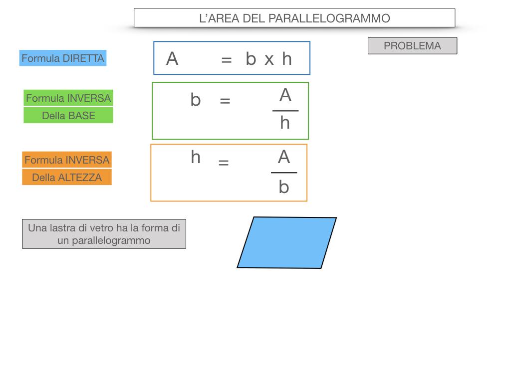 5. L'AREA DEL PARALLELOGRAMMO_SIMULAZIONE.033