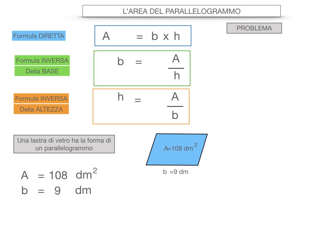 5. L'AREA DEL PARALLELOGRAMMO_SIMULAZIONE.035