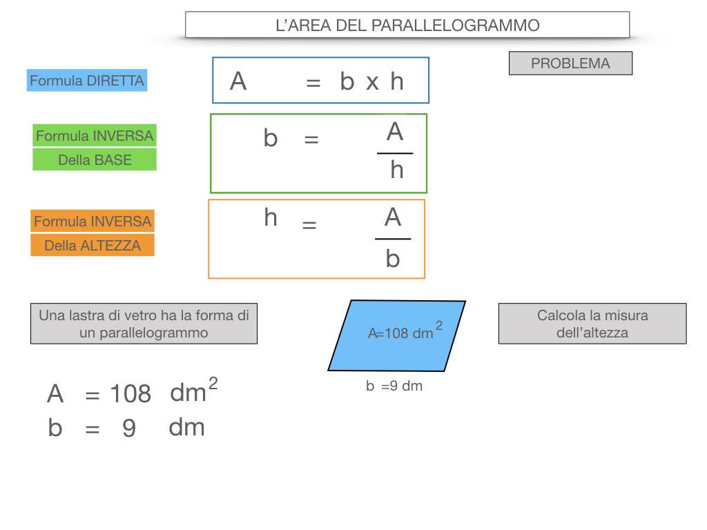 5. L'AREA DEL PARALLELOGRAMMO_SIMULAZIONE.036