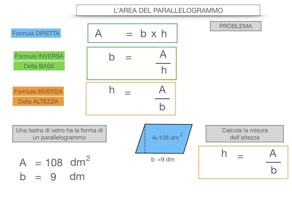 5. L'AREA DEL PARALLELOGRAMMO_SIMULAZIONE.038