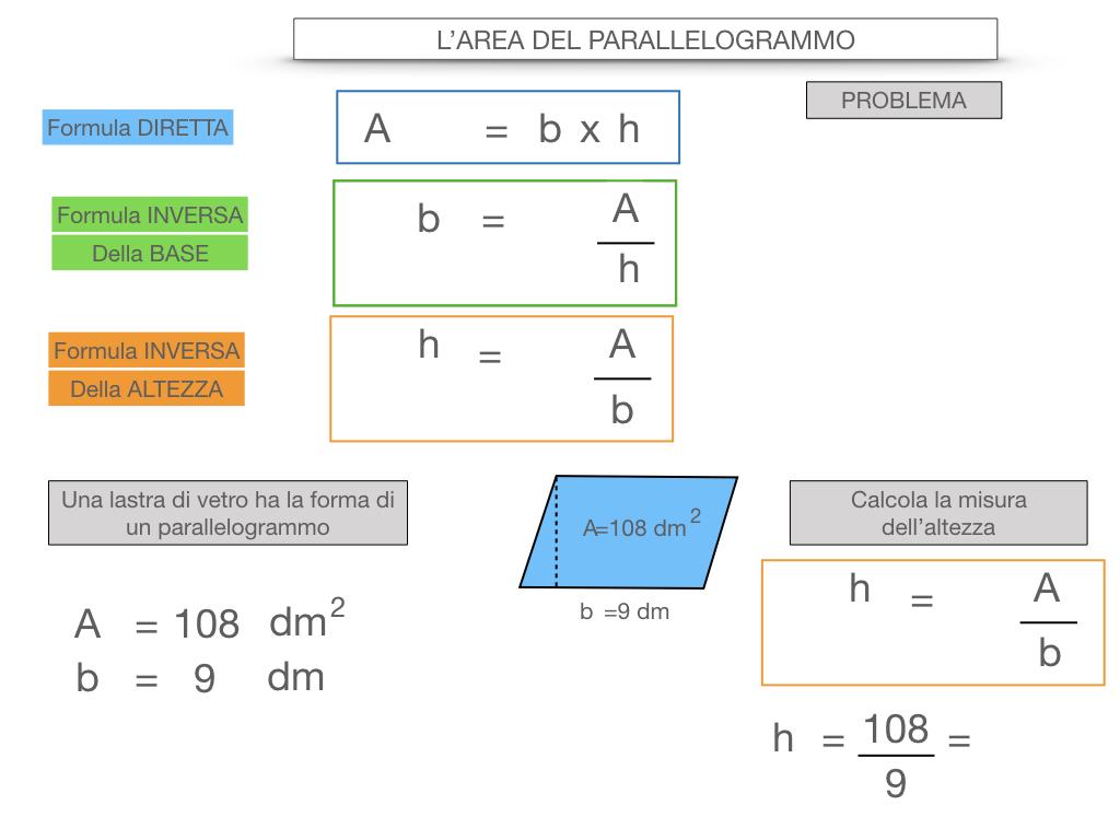 5. L'AREA DEL PARALLELOGRAMMO_SIMULAZIONE.039