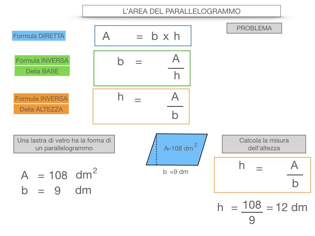 5. L'AREA DEL PARALLELOGRAMMO_SIMULAZIONE.040