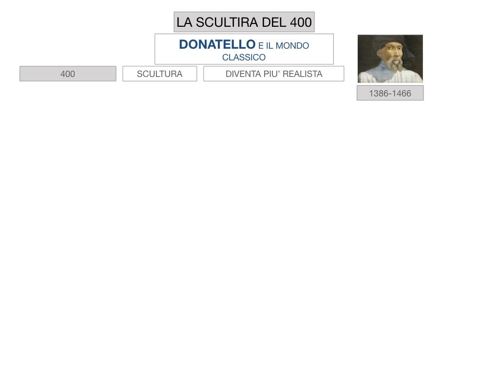 6. ARTE_SCULTURA DEL 400_SIMULAZIONE.005
