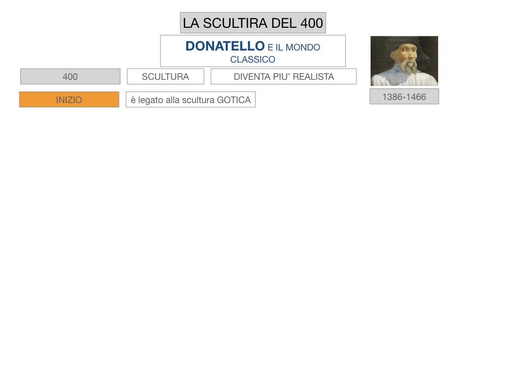 6. ARTE_SCULTURA DEL 400_SIMULAZIONE.006