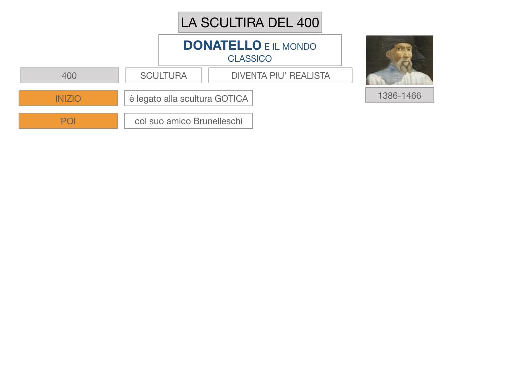 6. ARTE_SCULTURA DEL 400_SIMULAZIONE.007