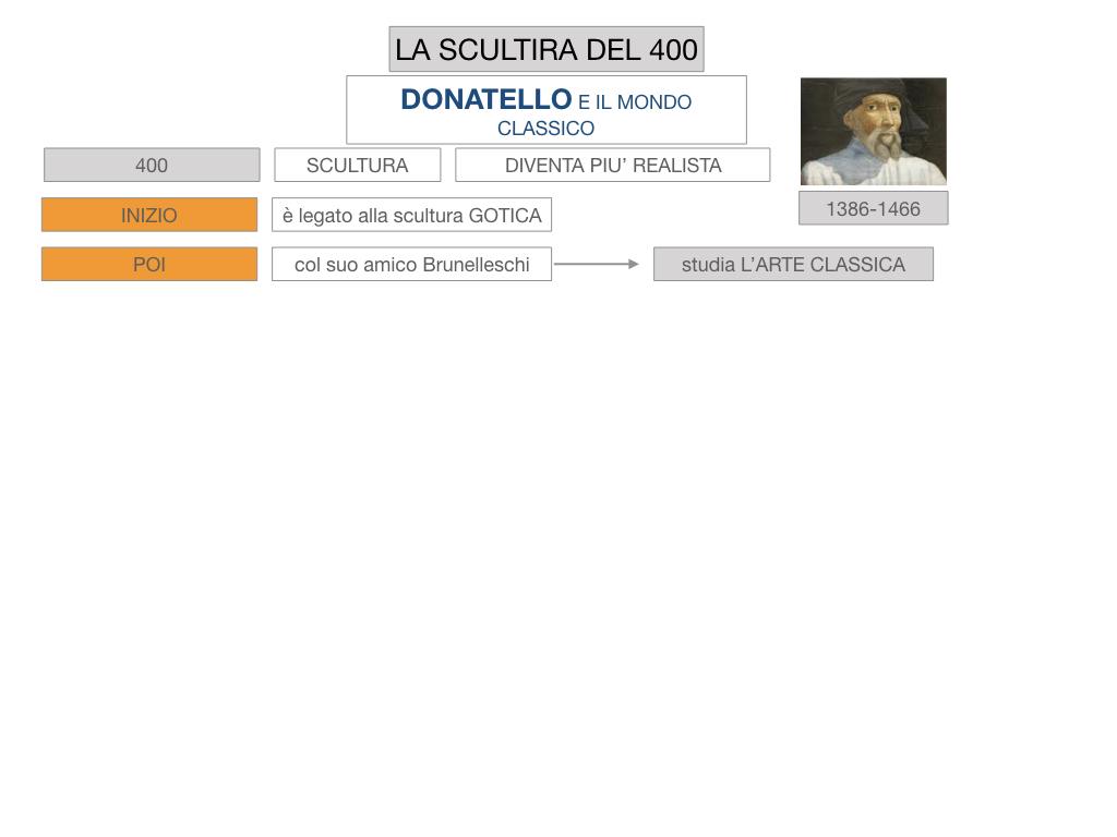 6. ARTE_SCULTURA DEL 400_SIMULAZIONE.008
