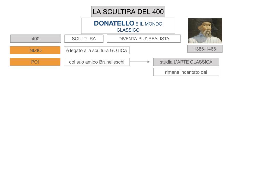 6. ARTE_SCULTURA DEL 400_SIMULAZIONE.009