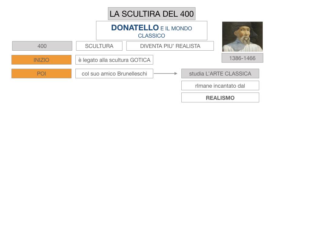 6. ARTE_SCULTURA DEL 400_SIMULAZIONE.010