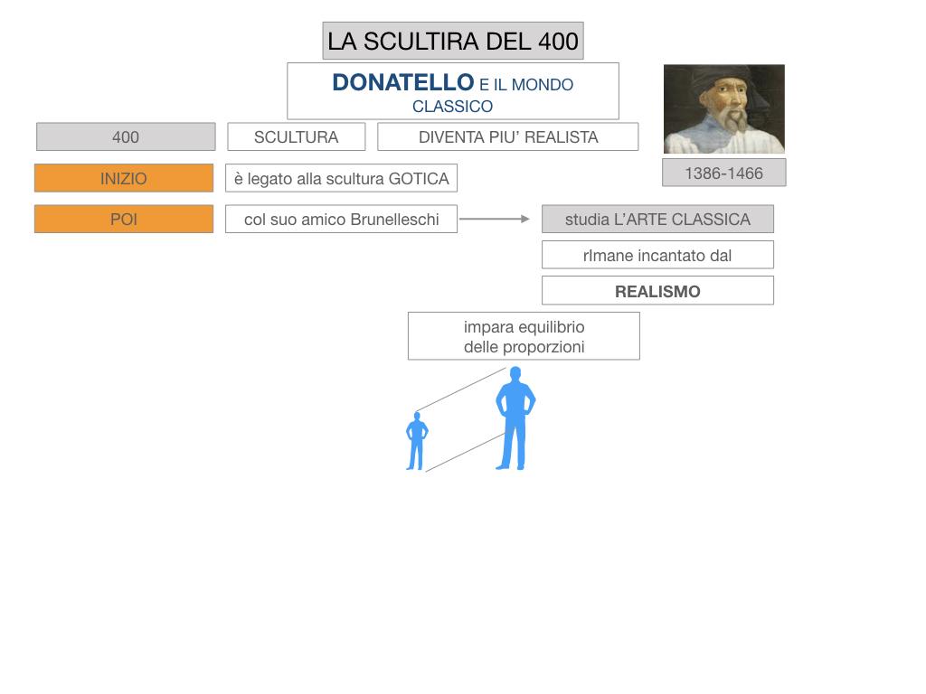 6. ARTE_SCULTURA DEL 400_SIMULAZIONE.011