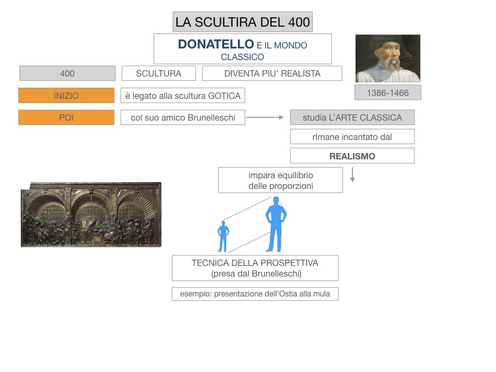 6. ARTE_SCULTURA DEL 400_SIMULAZIONE.013