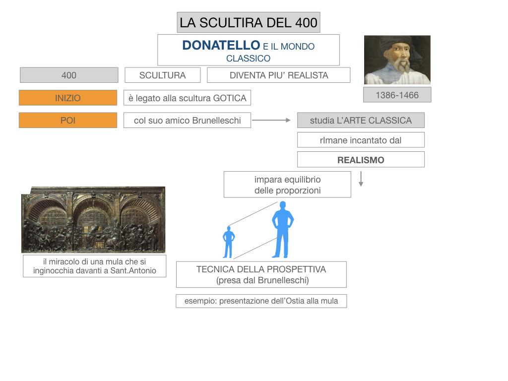 6. ARTE_SCULTURA DEL 400_SIMULAZIONE.014