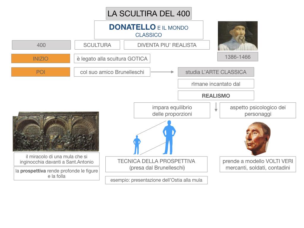 6. ARTE_SCULTURA DEL 400_SIMULAZIONE.017