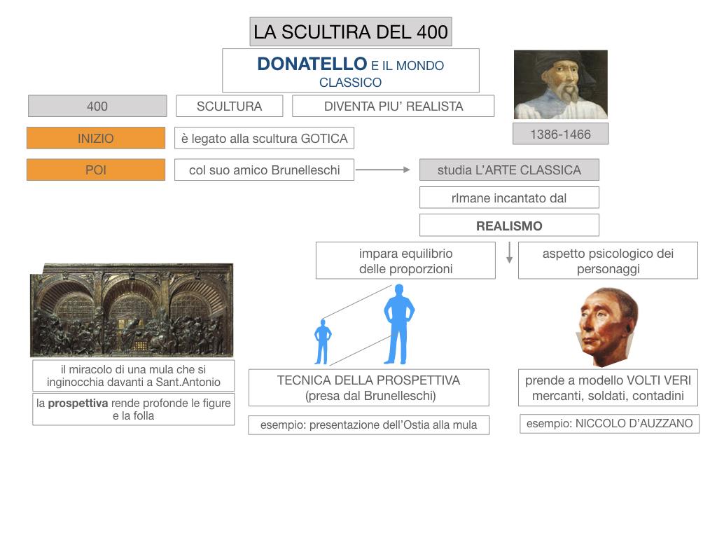 6. ARTE_SCULTURA DEL 400_SIMULAZIONE.018