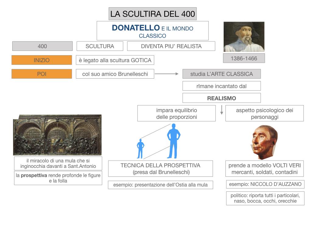 6. ARTE_SCULTURA DEL 400_SIMULAZIONE.019