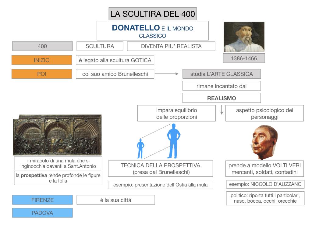 6. ARTE_SCULTURA DEL 400_SIMULAZIONE.021