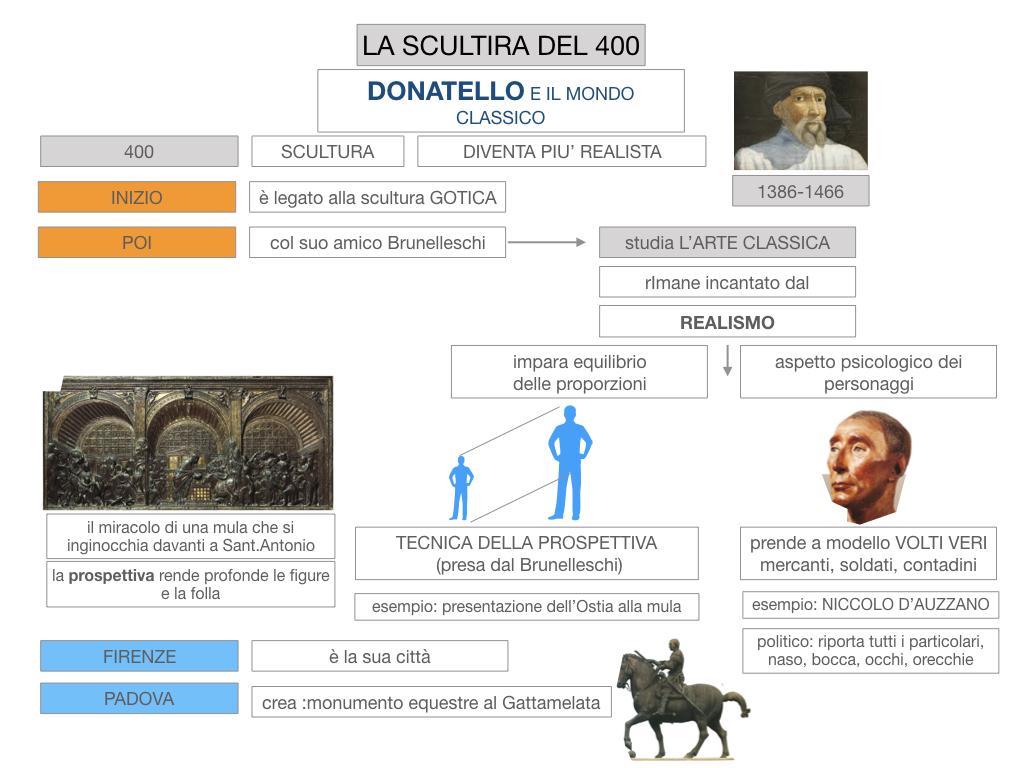6. ARTE_SCULTURA DEL 400_SIMULAZIONE.022