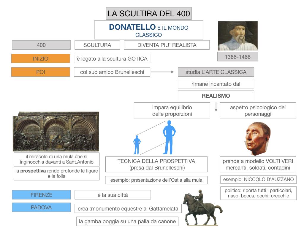6. ARTE_SCULTURA DEL 400_SIMULAZIONE.023