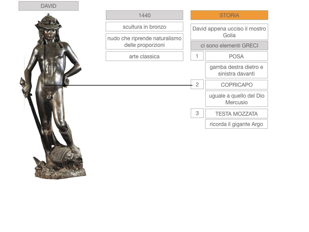 6. ARTE_SCULTURA DEL 400_SIMULAZIONE.032