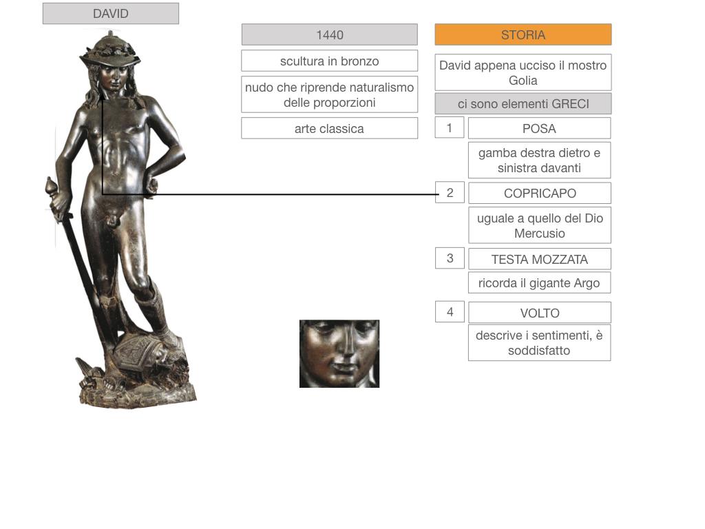 6. ARTE_SCULTURA DEL 400_SIMULAZIONE.033