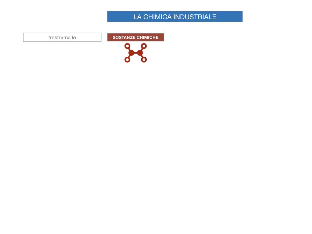 6. INDUSTRIA CHIMICA_PRIMARIA E SECONDARIA_SIMULAZIONE.003
