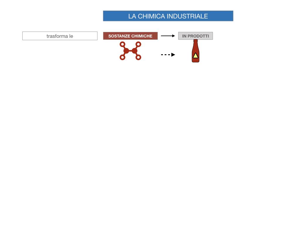 6. INDUSTRIA CHIMICA_PRIMARIA E SECONDARIA_SIMULAZIONE.004