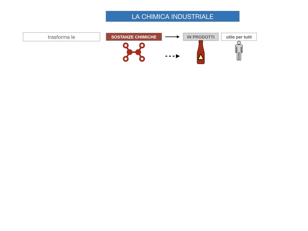 6. INDUSTRIA CHIMICA_PRIMARIA E SECONDARIA_SIMULAZIONE.005