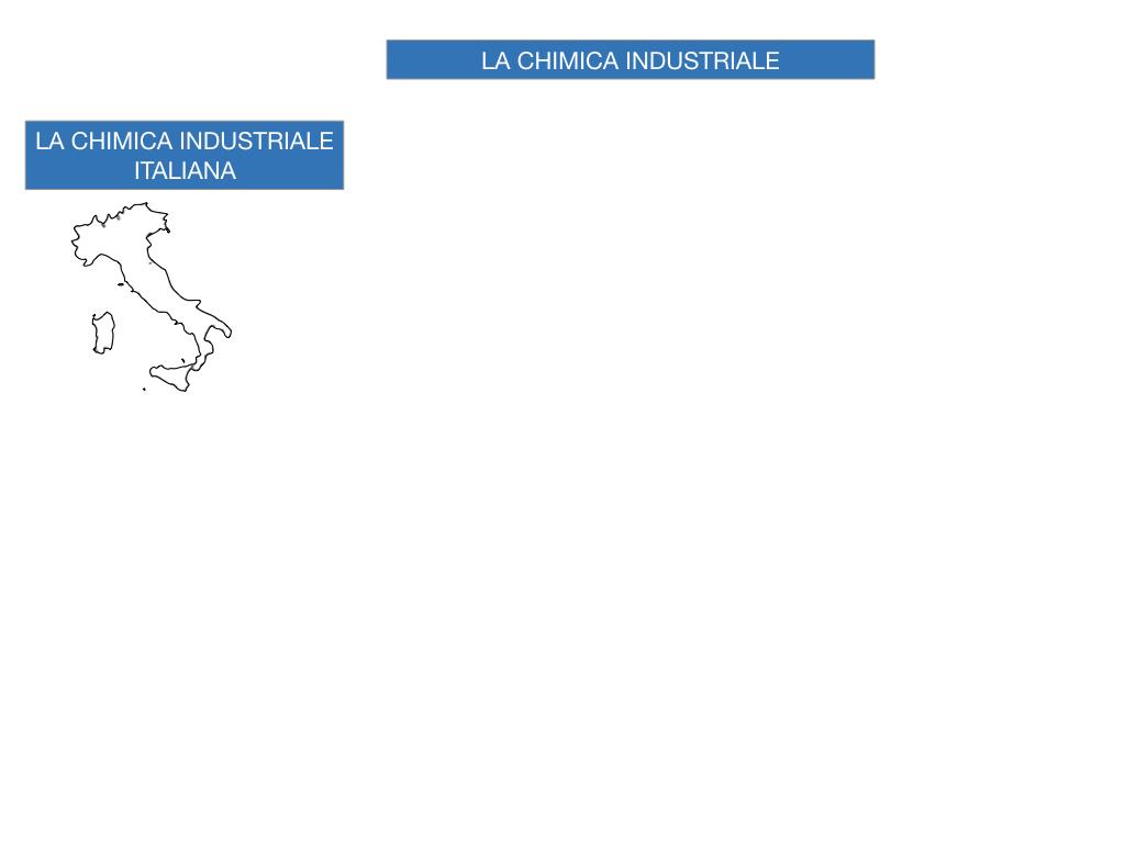 6. INDUSTRIA CHIMICA_PRIMARIA E SECONDARIA_SIMULAZIONE.022
