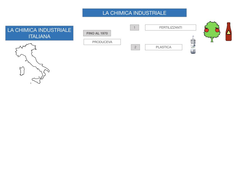 6. INDUSTRIA CHIMICA_PRIMARIA E SECONDARIA_SIMULAZIONE.025