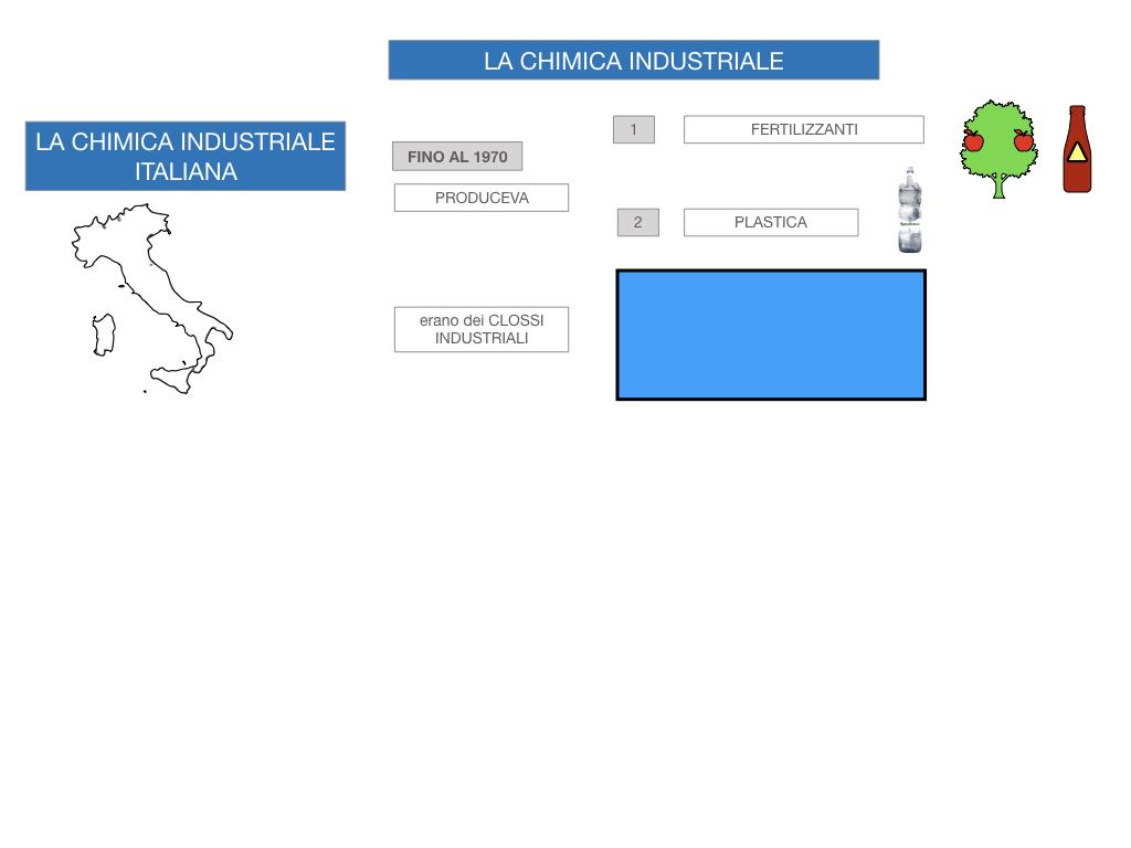 6. INDUSTRIA CHIMICA_PRIMARIA E SECONDARIA_SIMULAZIONE.026