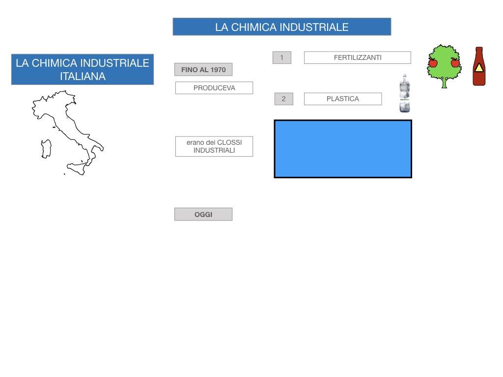 6. INDUSTRIA CHIMICA_PRIMARIA E SECONDARIA_SIMULAZIONE.027