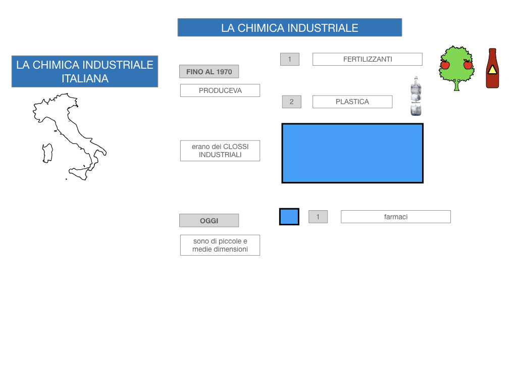 6. INDUSTRIA CHIMICA_PRIMARIA E SECONDARIA_SIMULAZIONE.029