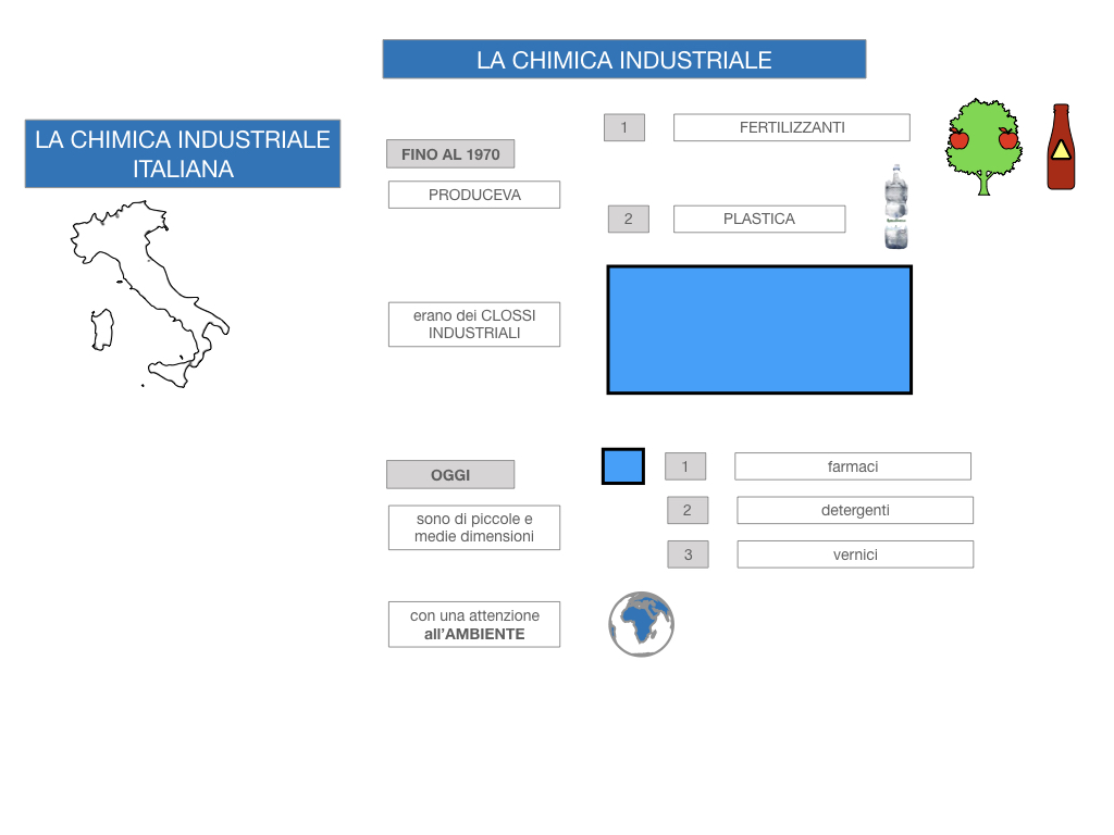 6. INDUSTRIA CHIMICA_PRIMARIA E SECONDARIA_SIMULAZIONE.032