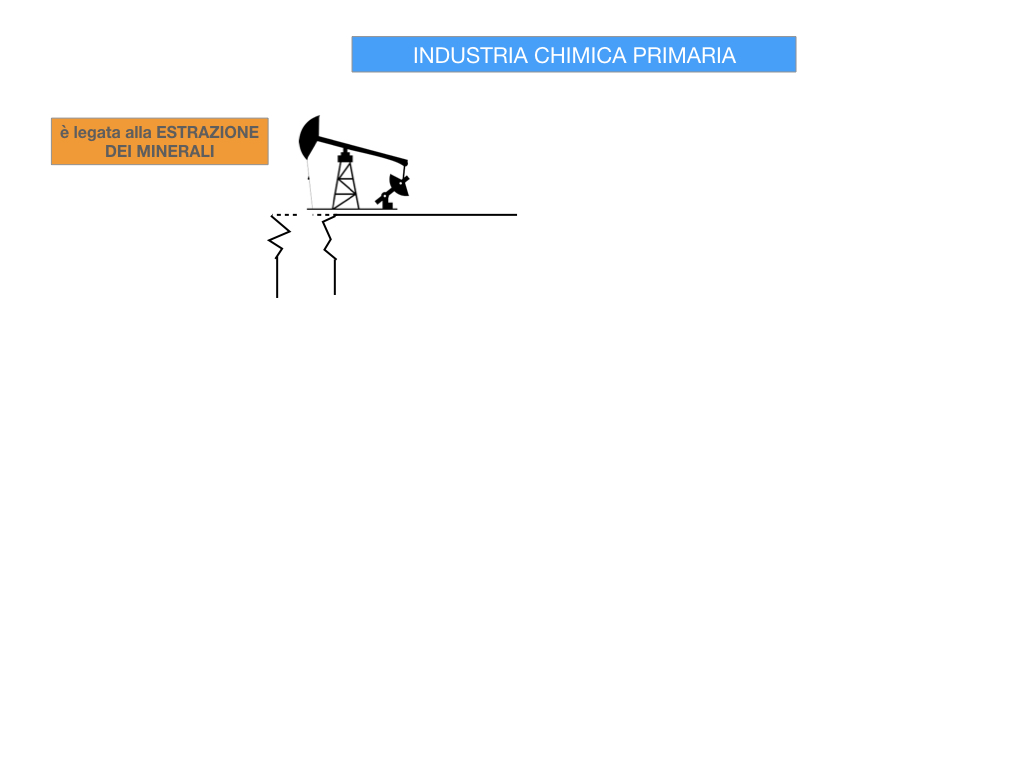 6. INDUSTRIA CHIMICA_PRIMARIA E SECONDARIA_SIMULAZIONE.034