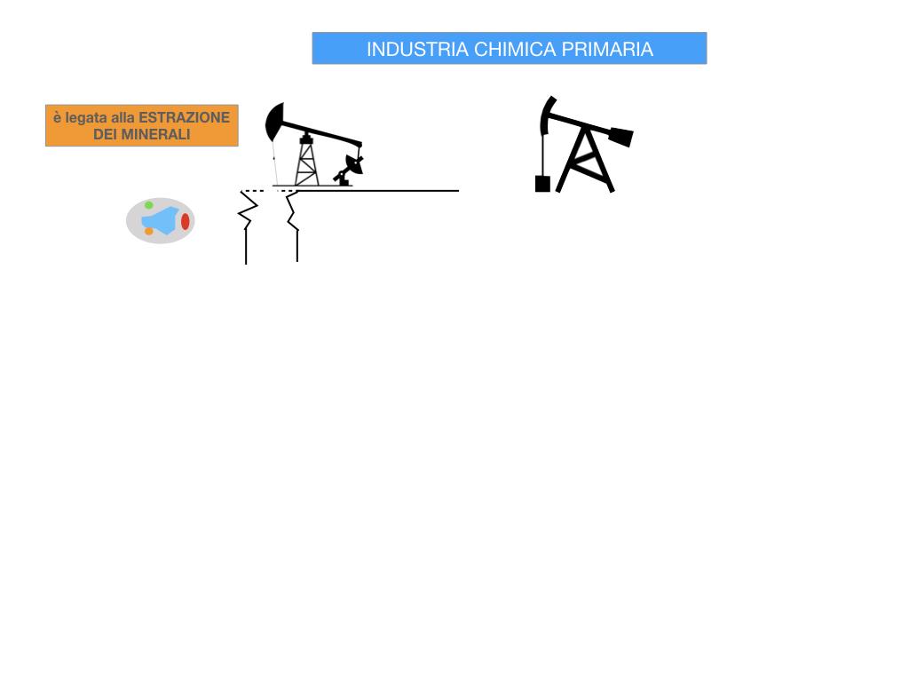6. INDUSTRIA CHIMICA_PRIMARIA E SECONDARIA_SIMULAZIONE.035