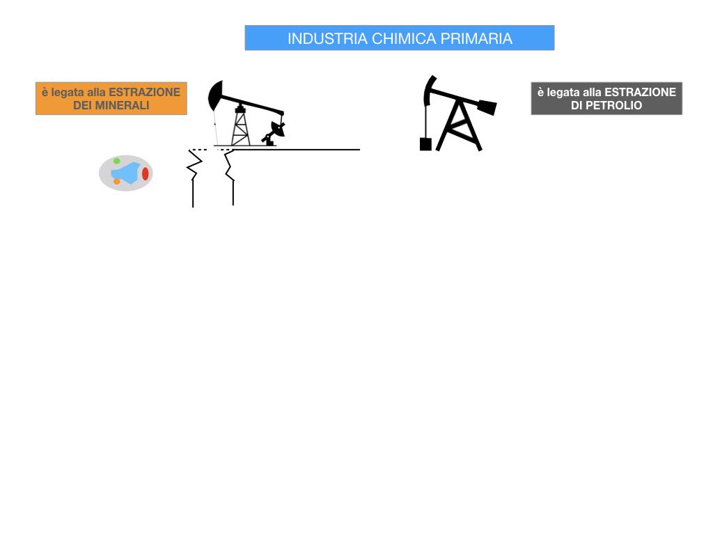 6. INDUSTRIA CHIMICA_PRIMARIA E SECONDARIA_SIMULAZIONE.036