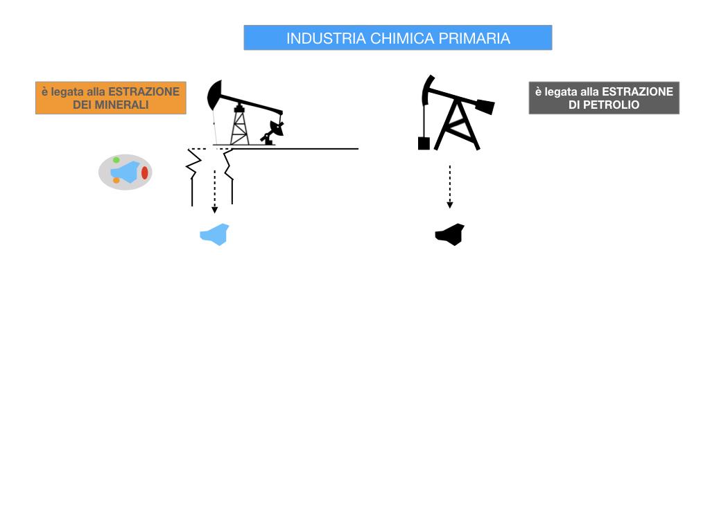 6. INDUSTRIA CHIMICA_PRIMARIA E SECONDARIA_SIMULAZIONE.037