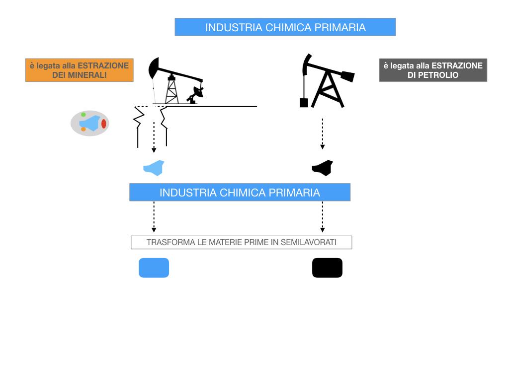 6. INDUSTRIA CHIMICA_PRIMARIA E SECONDARIA_SIMULAZIONE.039