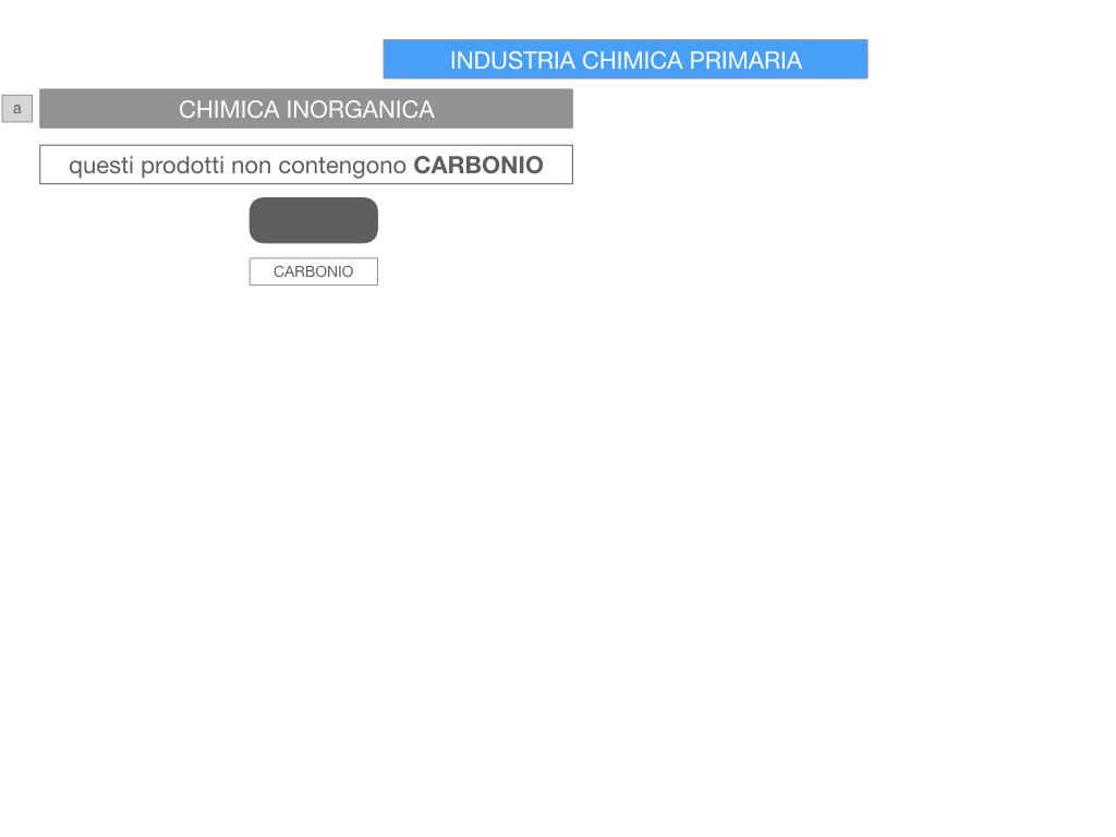 6. INDUSTRIA CHIMICA_PRIMARIA E SECONDARIA_SIMULAZIONE.043