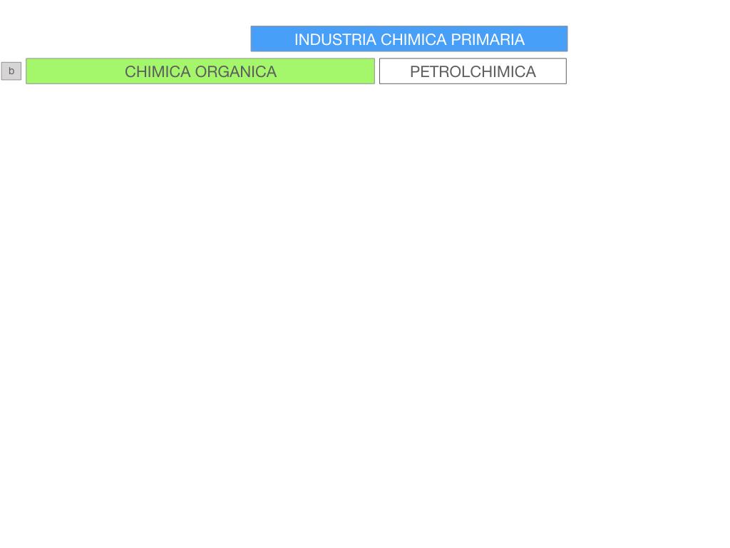 6. INDUSTRIA CHIMICA_PRIMARIA E SECONDARIA_SIMULAZIONE.062