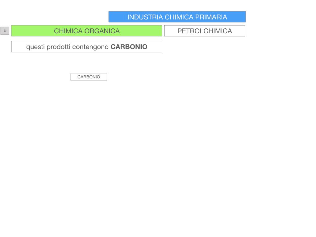 6. INDUSTRIA CHIMICA_PRIMARIA E SECONDARIA_SIMULAZIONE.063