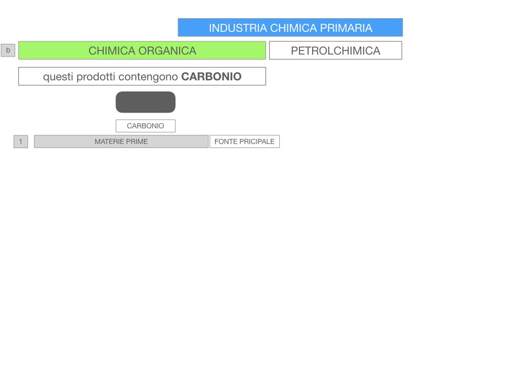 6. INDUSTRIA CHIMICA_PRIMARIA E SECONDARIA_SIMULAZIONE.066